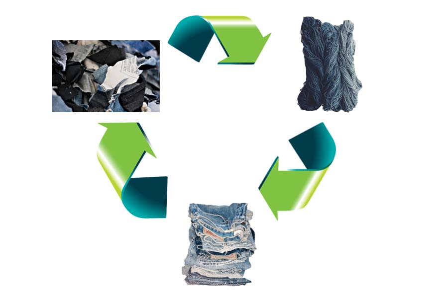 recyclage denim process wylde